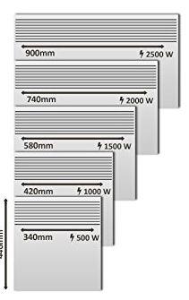 Home Heating Shop Convector Heater Reviews Olsberg Corona